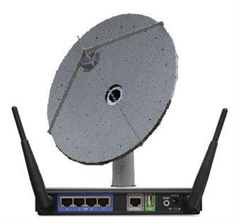 antenna router
