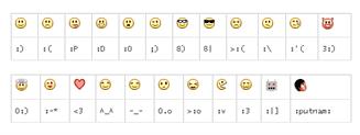 Simbolos e imagenes para chat de Facebook (Truco para